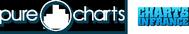 Pure Charts Logo